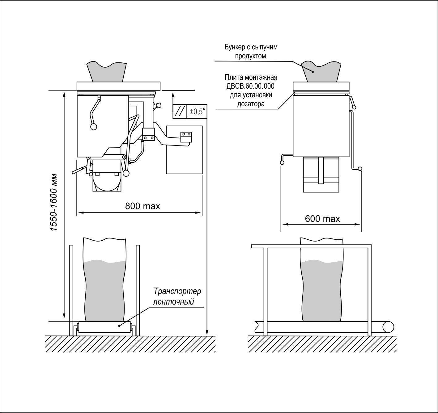 Схема установки ДВСВ-F